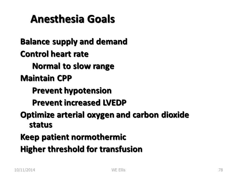 Anesthesia for Noncardiac Surgery