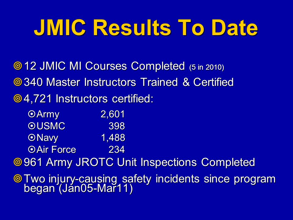 JMIC Results To Date 12 JMIC MI Courses Completed (5 in 2010)