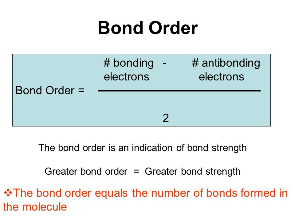 Bond Order electrons electrons Bond Order = 2