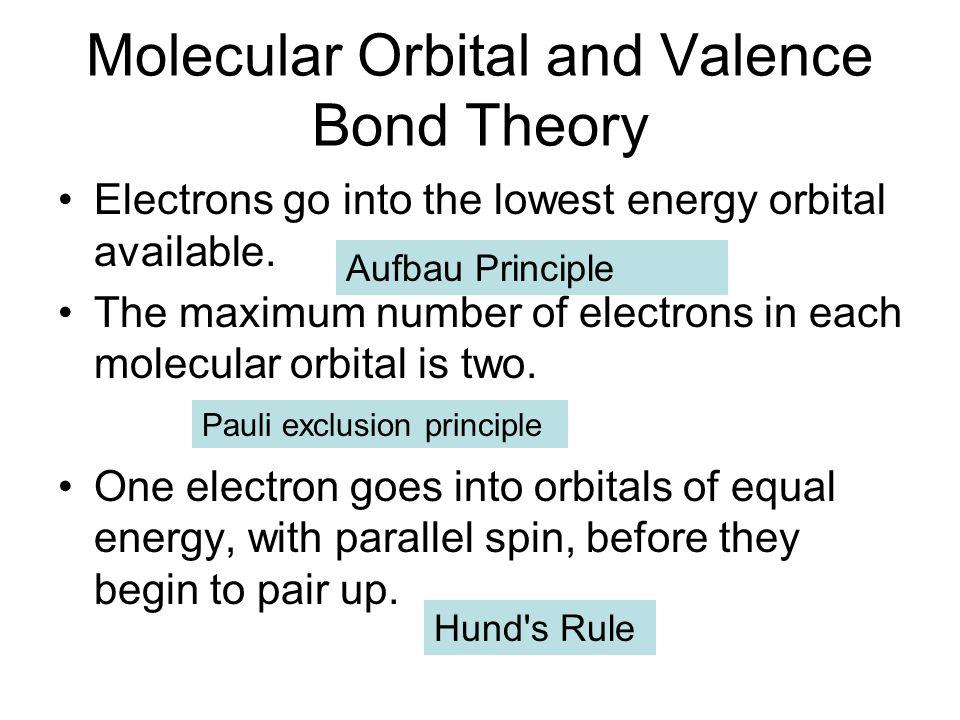 Molecular Orbital and Valence Bond Theory