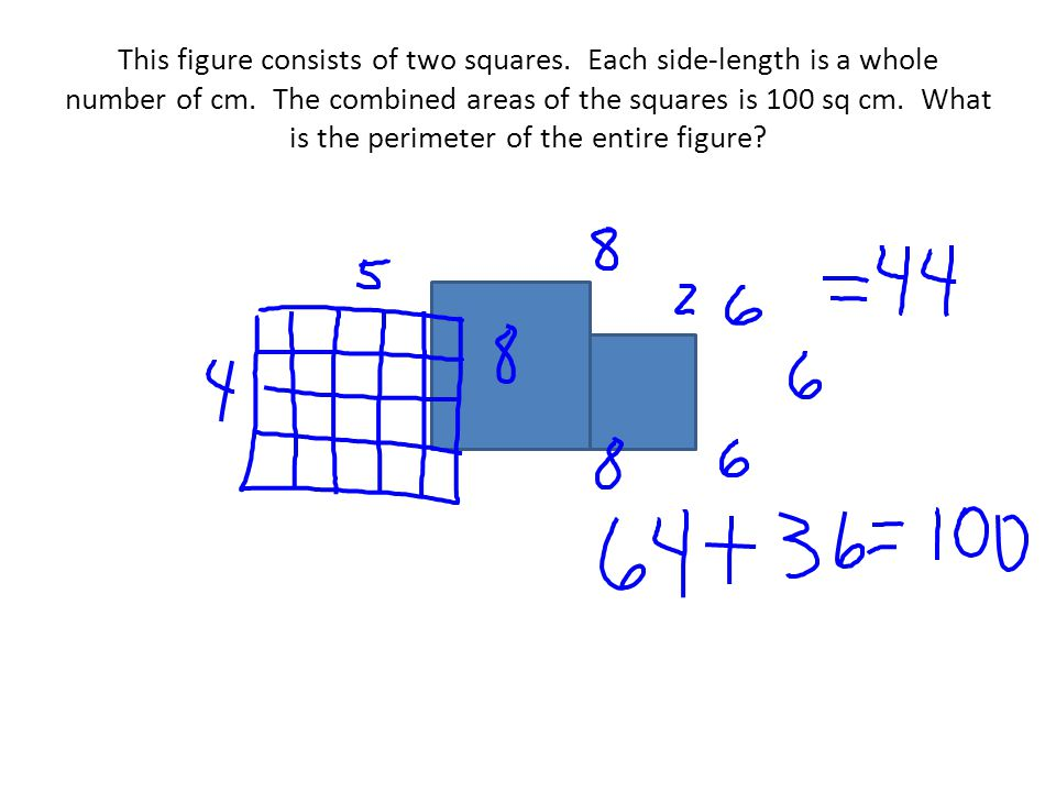This figure consists of two squares