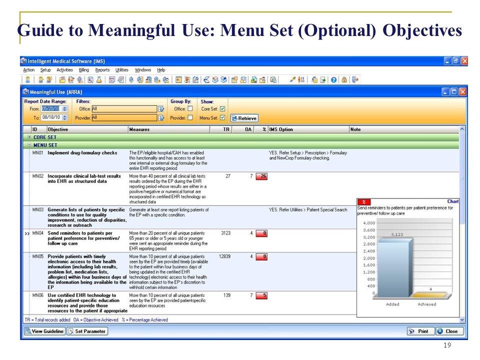 Guide to Meaningful Use: Menu Set (Optional) Objectives