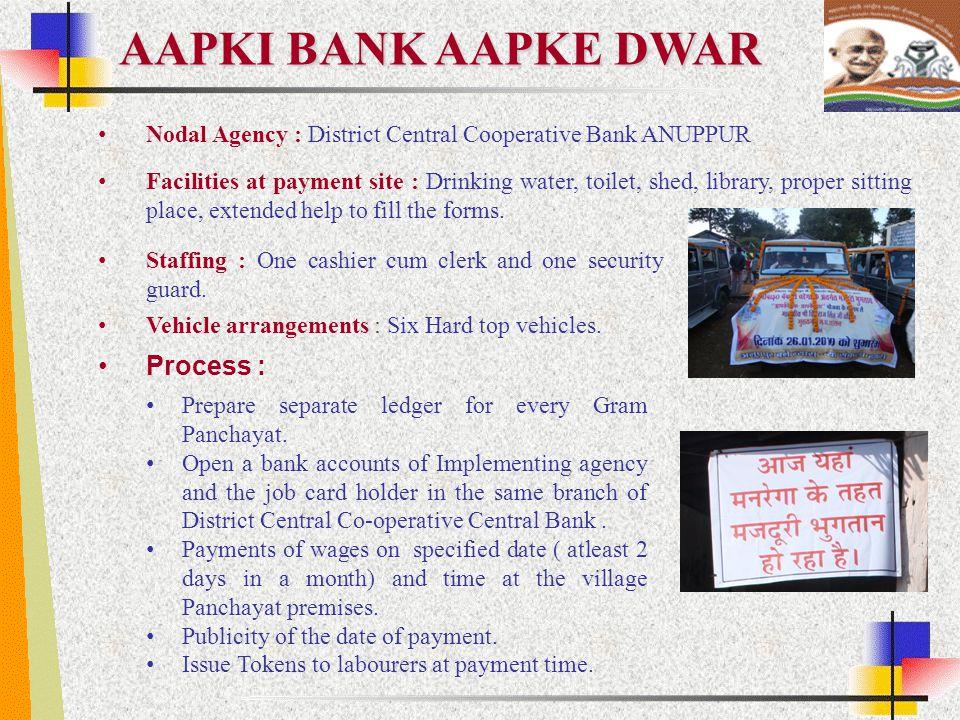 AAPKI BANK AAPKE DWAR Process :