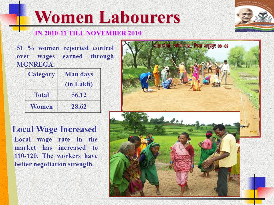 Women Labourers Local Wage Increased IN 2010-11 TILL NOVEMBER 2010