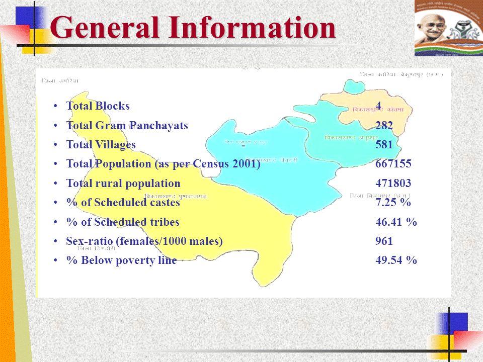 General Information Total Blocks 4 Total Gram Panchayats 282