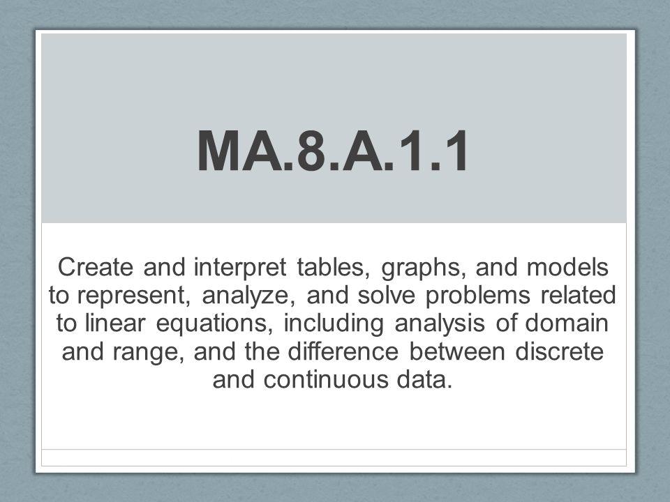 MA.8.A.1.1