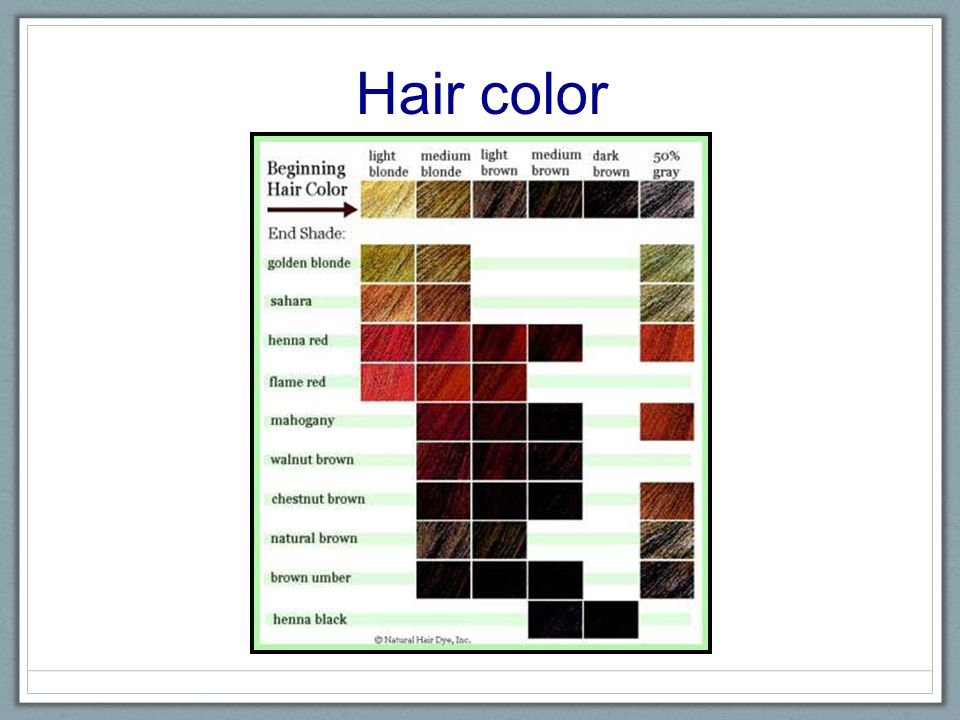 Hair color Discrete, categorical