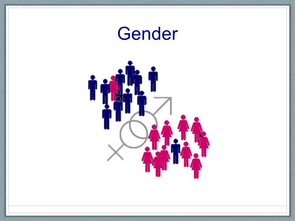 Gender Discrete, categorical