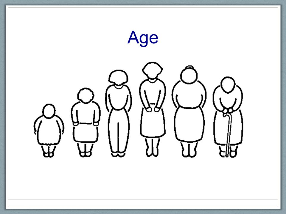 Age Continuous