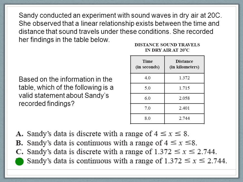 Sandy conducted an experiment with sound waves in dry air at 20C