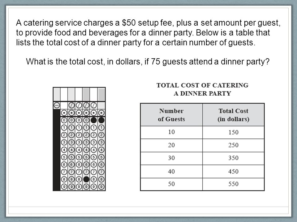 A catering service charges a $50 setup fee, plus a set amount per guest, to provide food and beverages for a dinner party. Below is a table that lists the total cost of a dinner party for a certain number of guests.