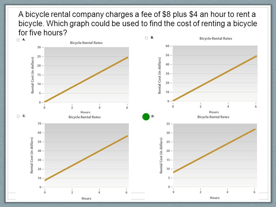 A bicycle rental company charges a fee of $8 plus $4 an hour to rent a bicycle.