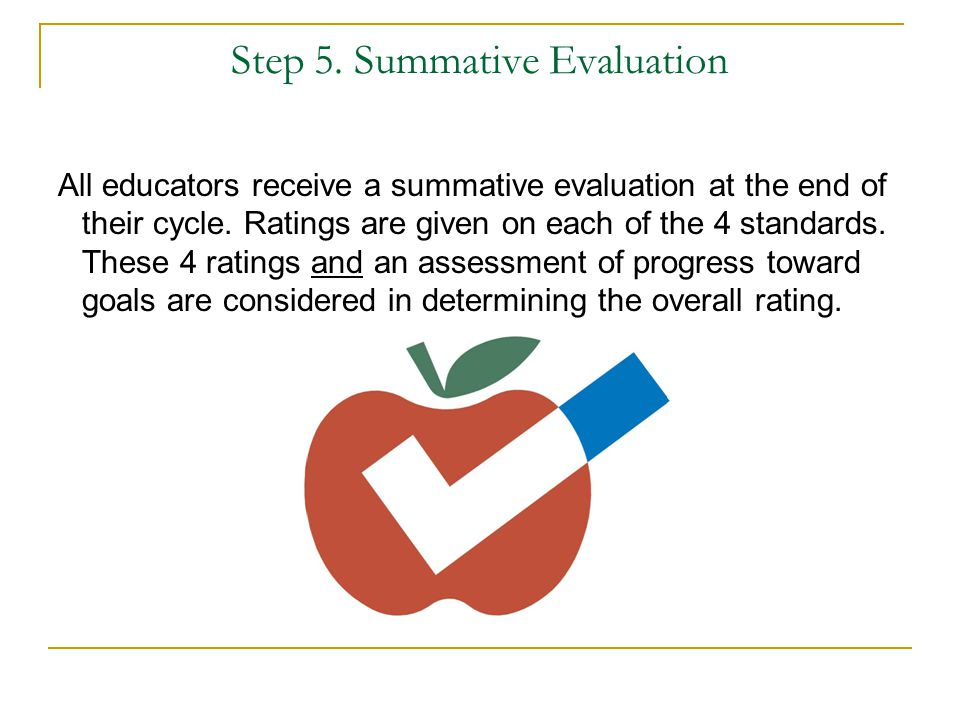Step 5. Summative Evaluation