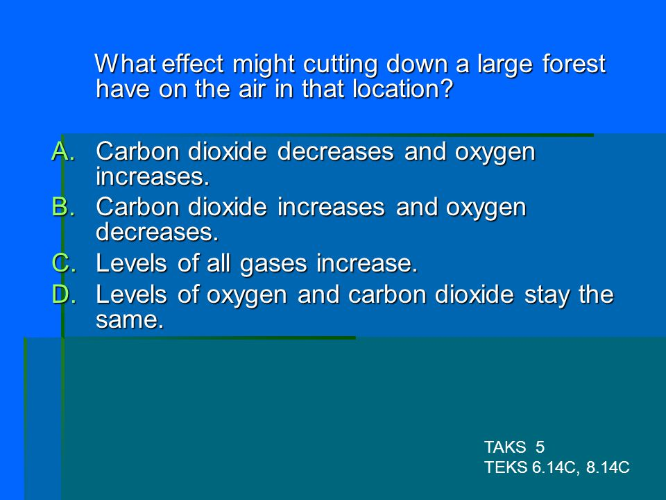 Carbon dioxide decreases and oxygen increases.