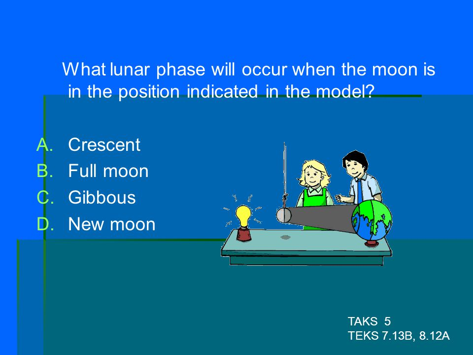 What lunar phase will occur when the moon is in the position indicated in the model