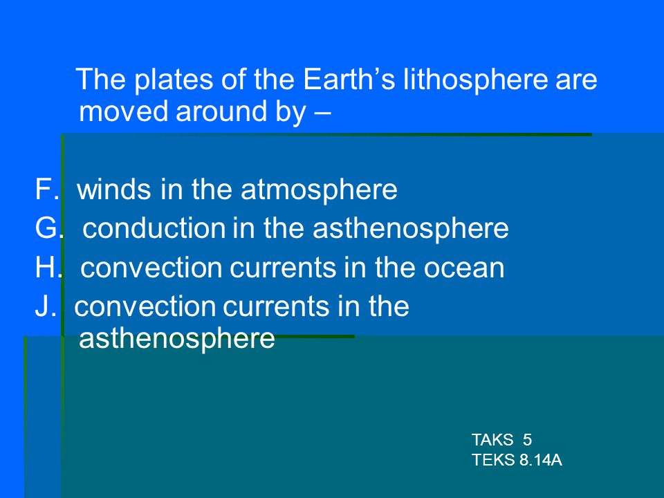 The plates of the Earth's lithosphere are moved around by –