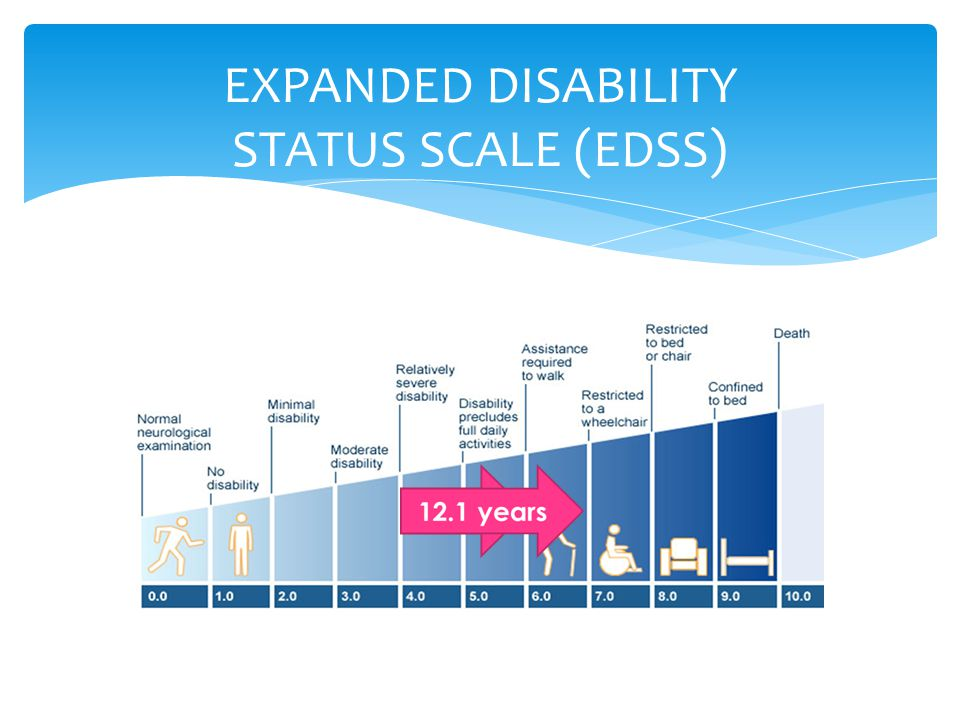 EXPANDED DISABILITY STATUS SCALE (EDSS)