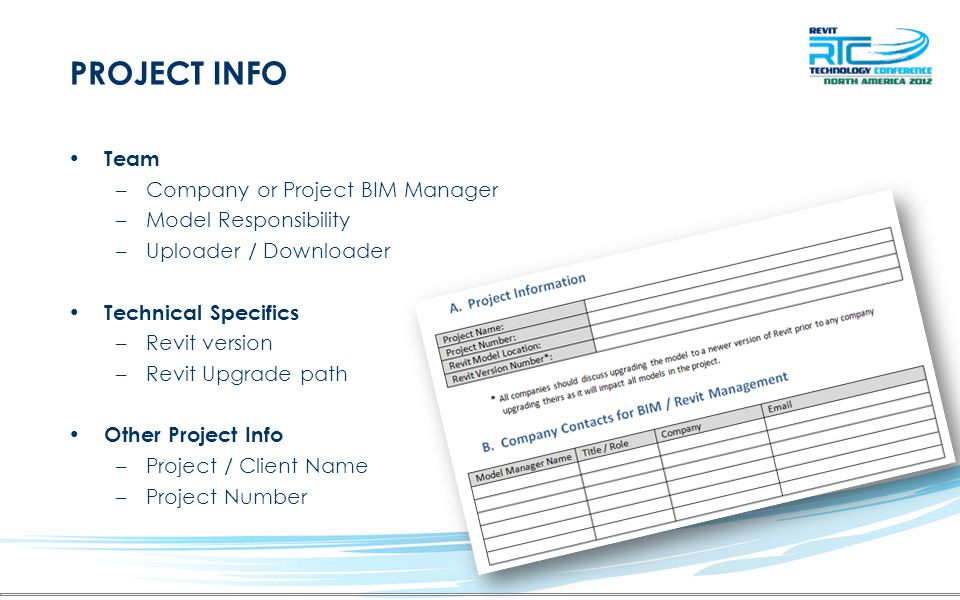 PROJECT INFO Team Company or Project BIM Manager Model Responsibility