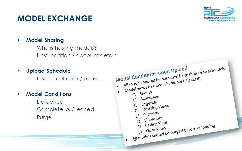 MODEL EXCHANGE Model Sharing Who is hosting models