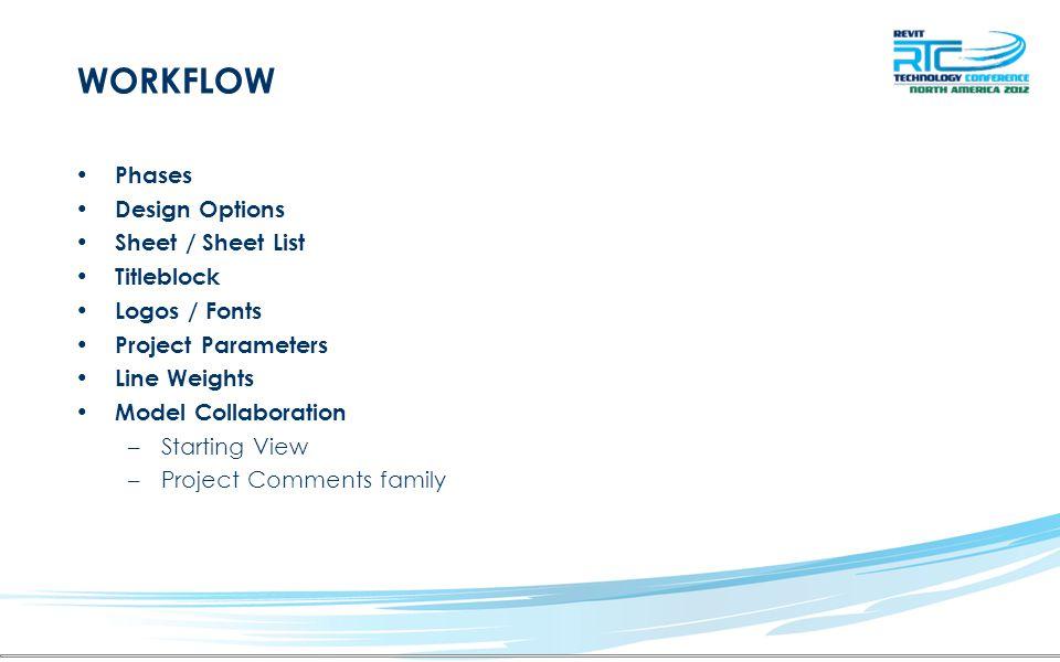 WORKFLOW Phases Design Options Sheet / Sheet List Titleblock