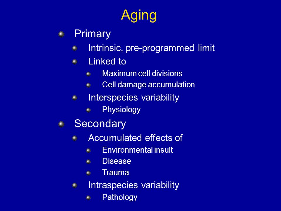 Aging Primary Secondary Intrinsic, pre-programmed limit Linked to