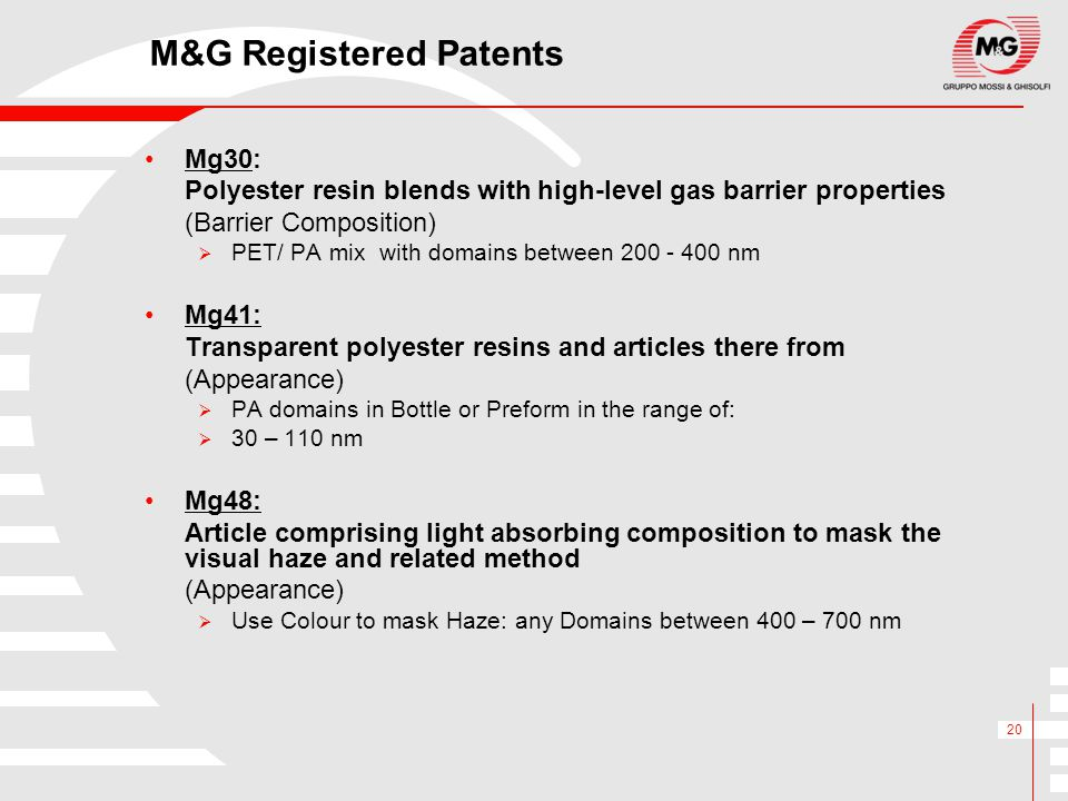 M&G Registered Patents