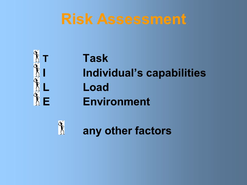 Risk Assessment I Individual's capabilities L Load E Environment