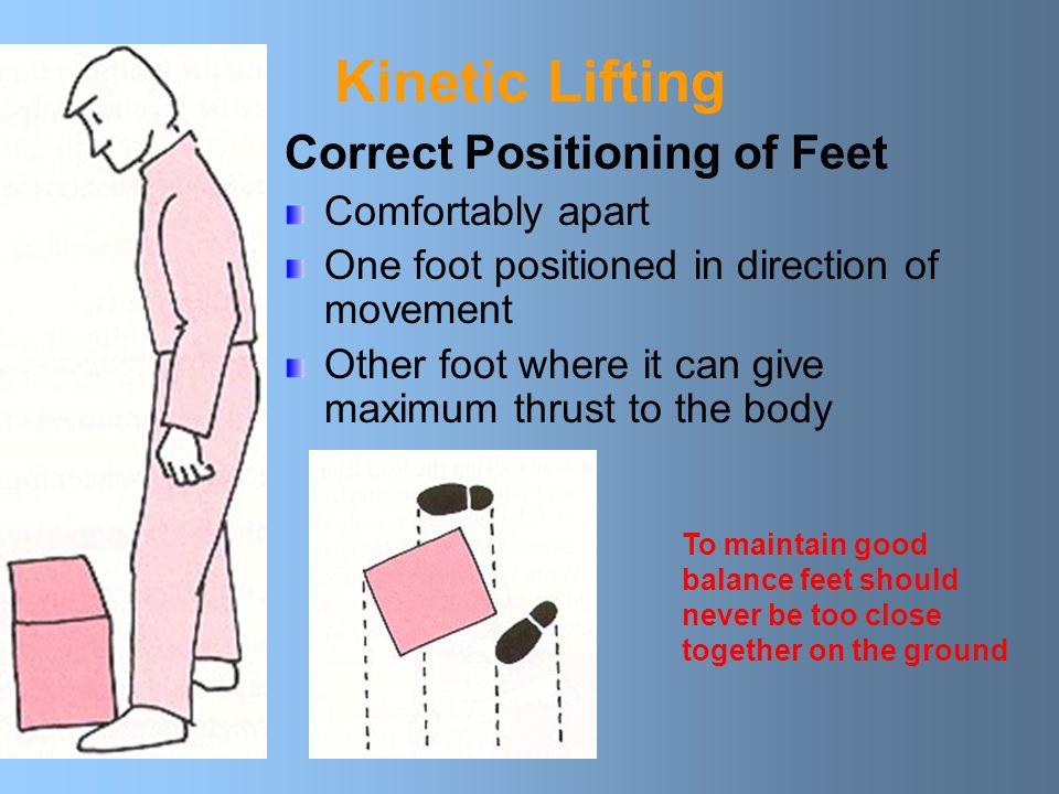 Kinetic Lifting Correct Positioning of Feet Comfortably apart