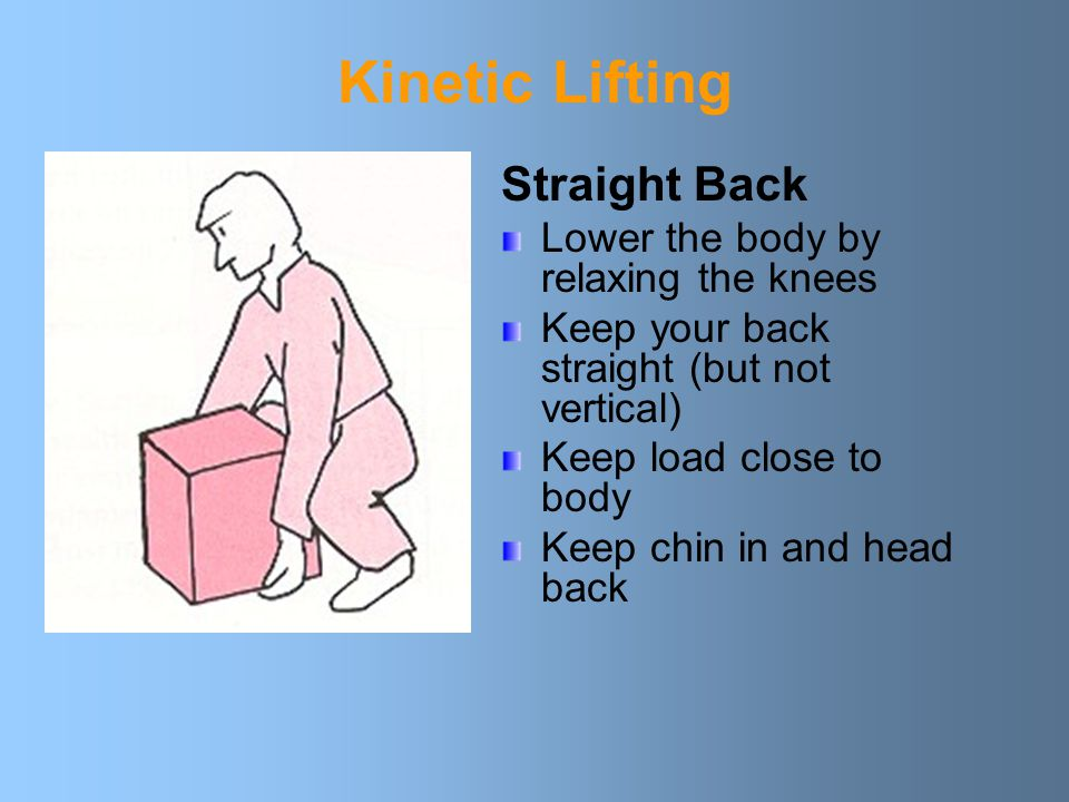 Kinetic Lifting Straight Back Lower the body by relaxing the knees