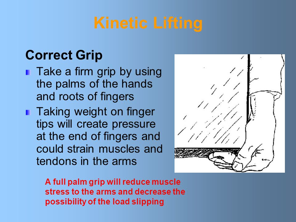 Kinetic Lifting Correct Grip