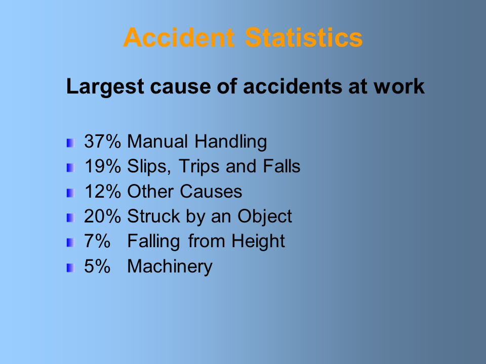 Accident Statistics Largest cause of accidents at work