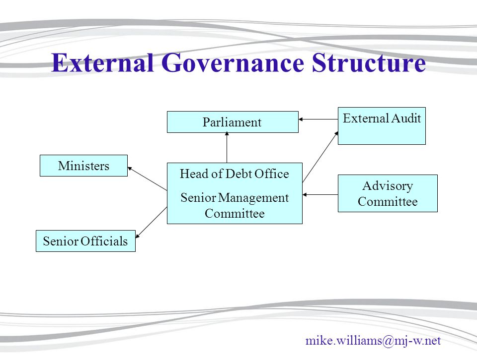 External Governance Structure
