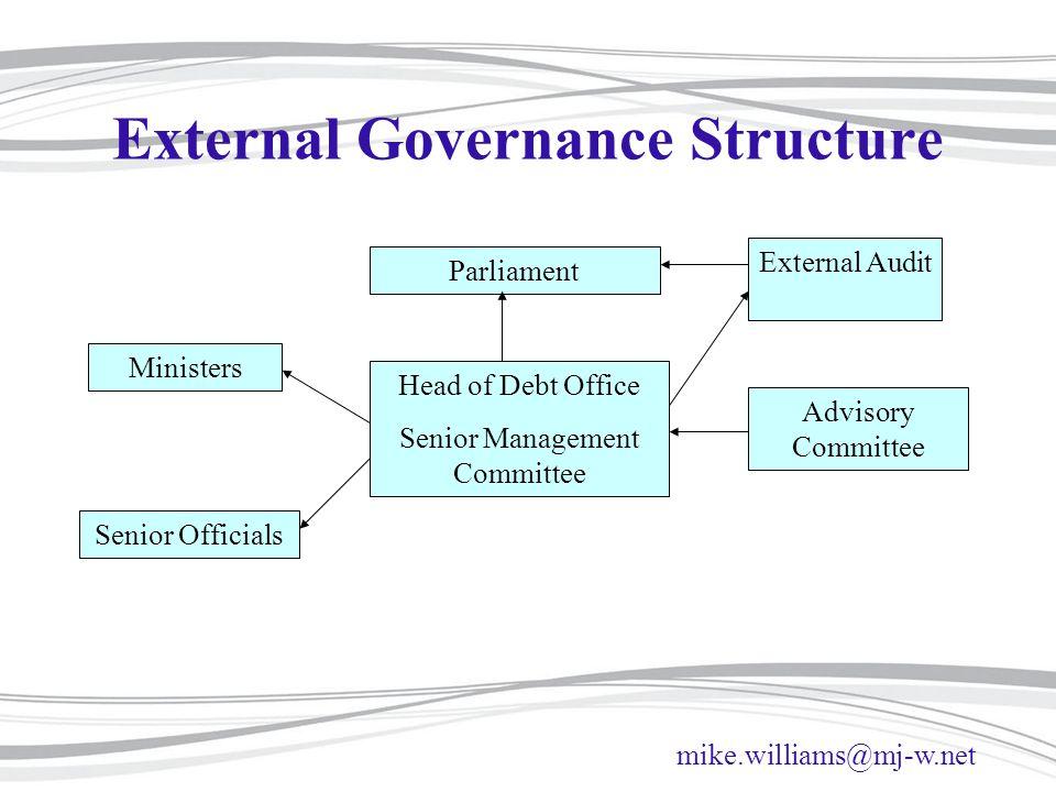 External Governance Structure