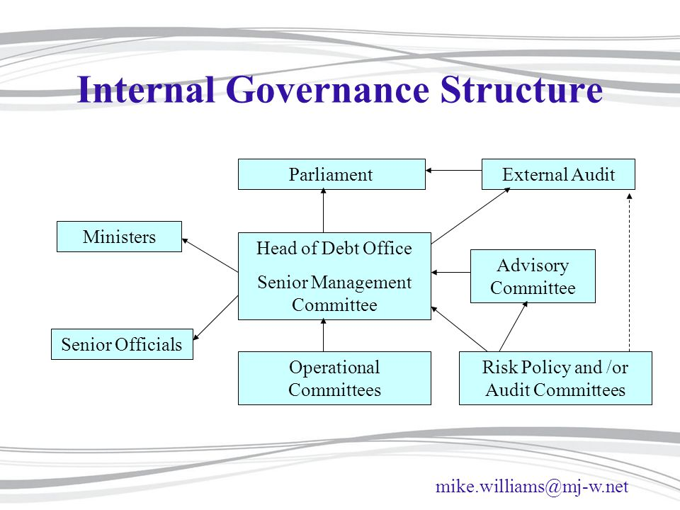 Internal Governance Structure