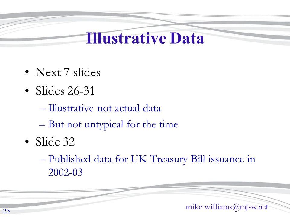 Illustrative Data Next 7 slides Slides 26-31 Slide 32