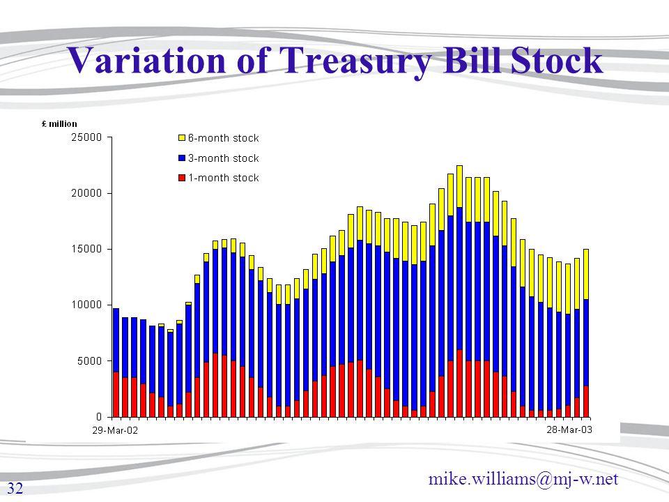 Variation of Treasury Bill Stock