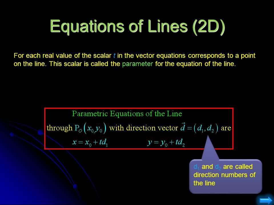 Equations of Lines (2D)