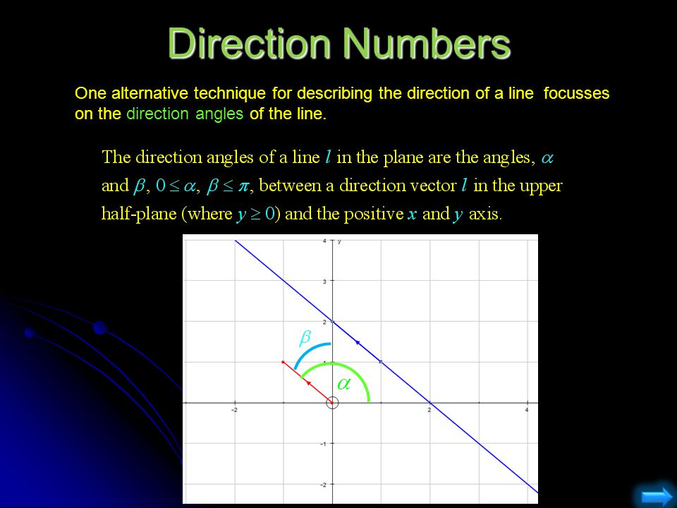 Direction Numbers One alternative technique for describing the direction of a line focusses on the direction angles of the line.
