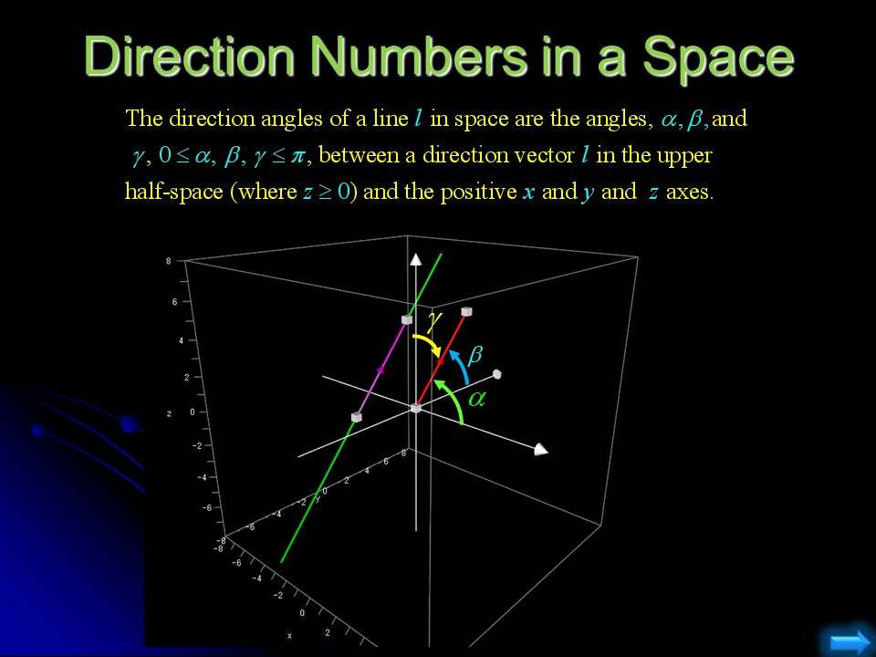 Direction Numbers in a Space