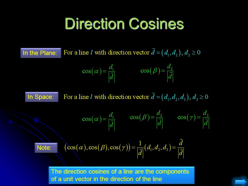 Direction Cosines In the Plane: In Space: Note: