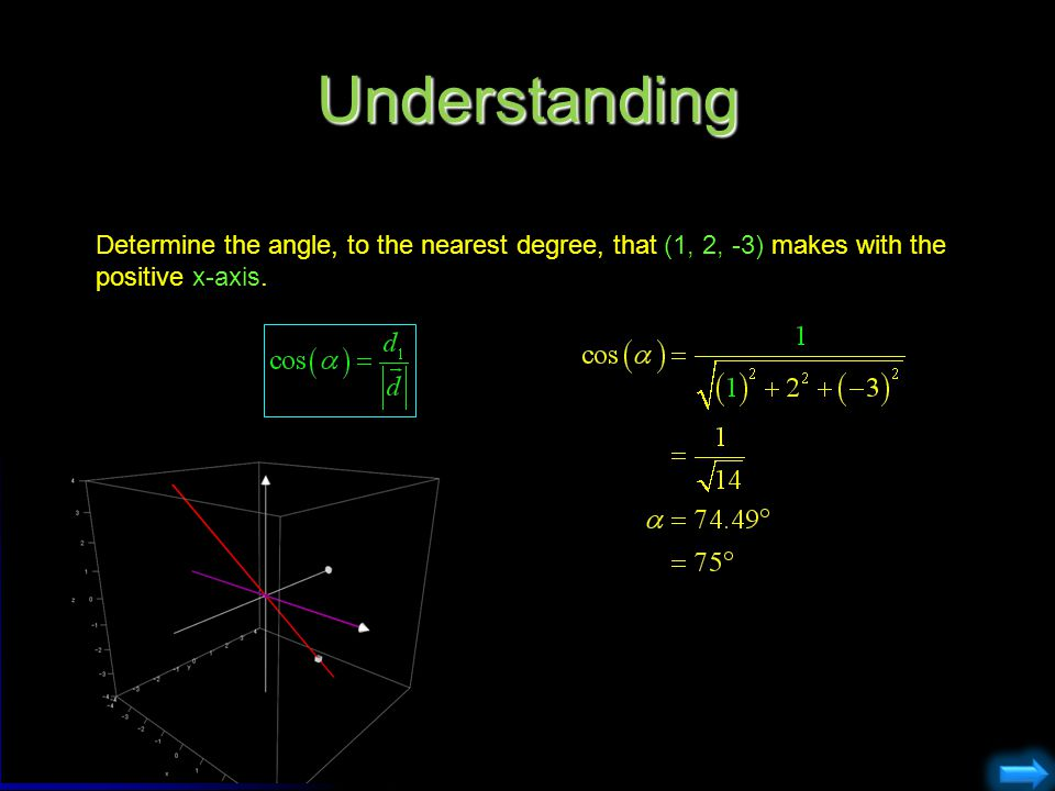 Understanding Determine the angle, to the nearest degree, that (1, 2, -3) makes with the positive x-axis.