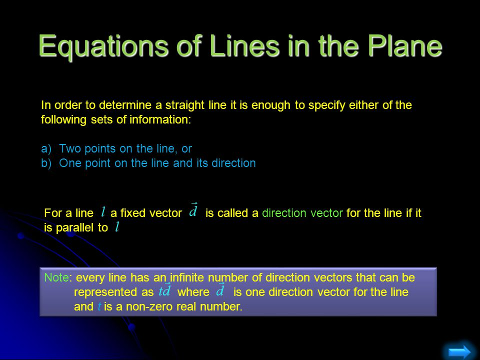 Equations of Lines in the Plane