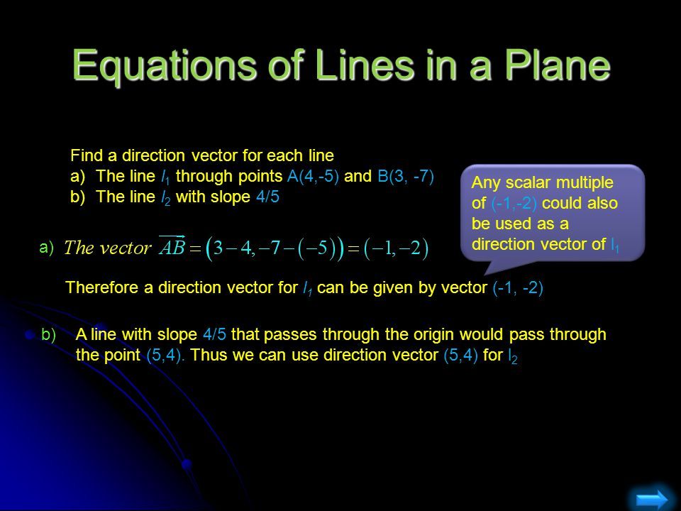 Equations of Lines in a Plane