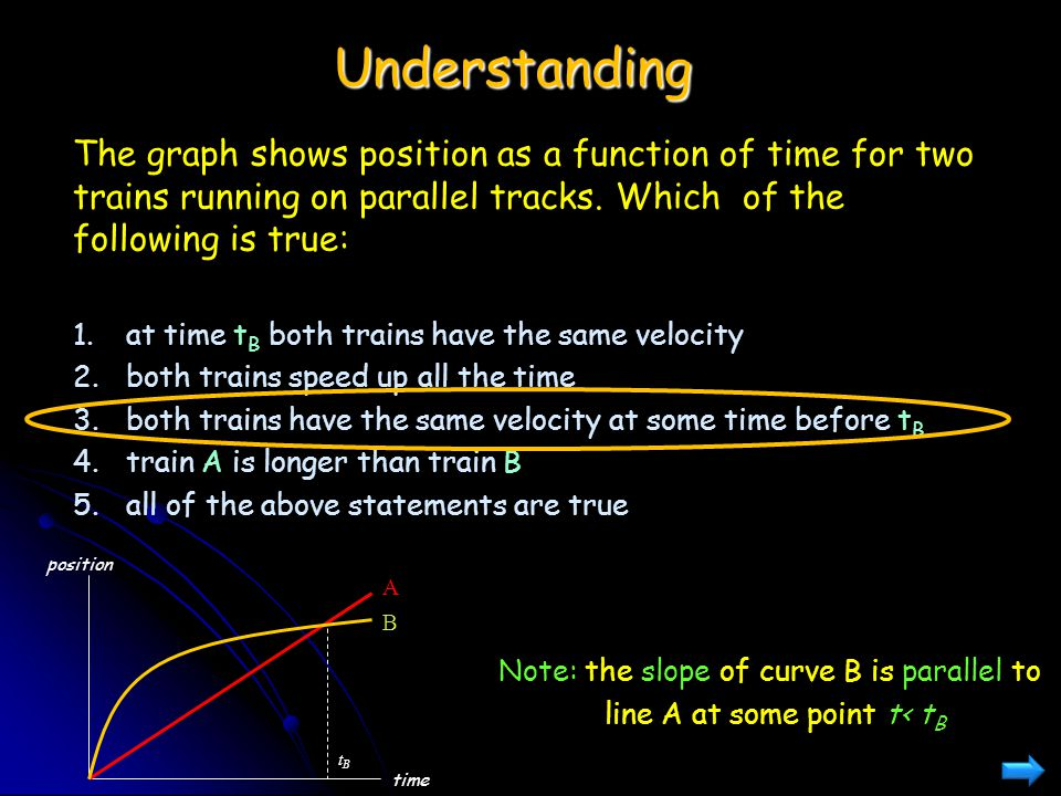 Understanding The graph shows position as a function of time for two trains running on parallel tracks. Which of the following is true: