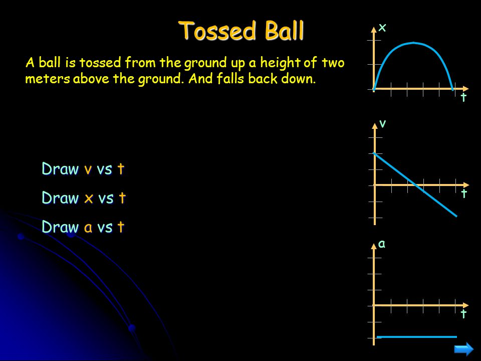Tossed Ball Draw v vs t Draw x vs t Draw a vs t x