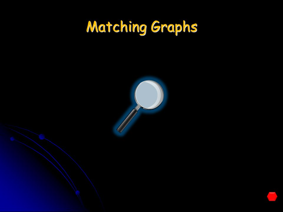 Matching Graphs