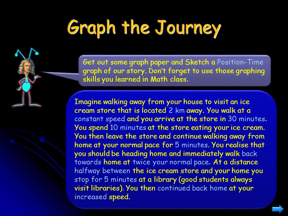 Graph the Journey