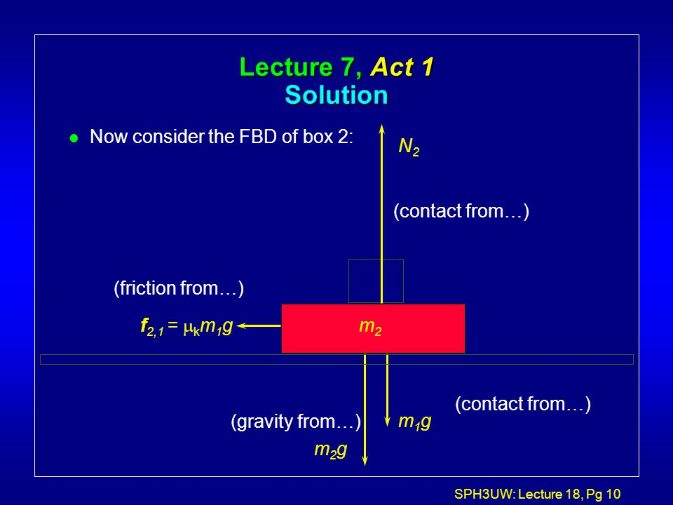 Lecture 7, Act 1 Solution Now consider the FBD of box 2: N2