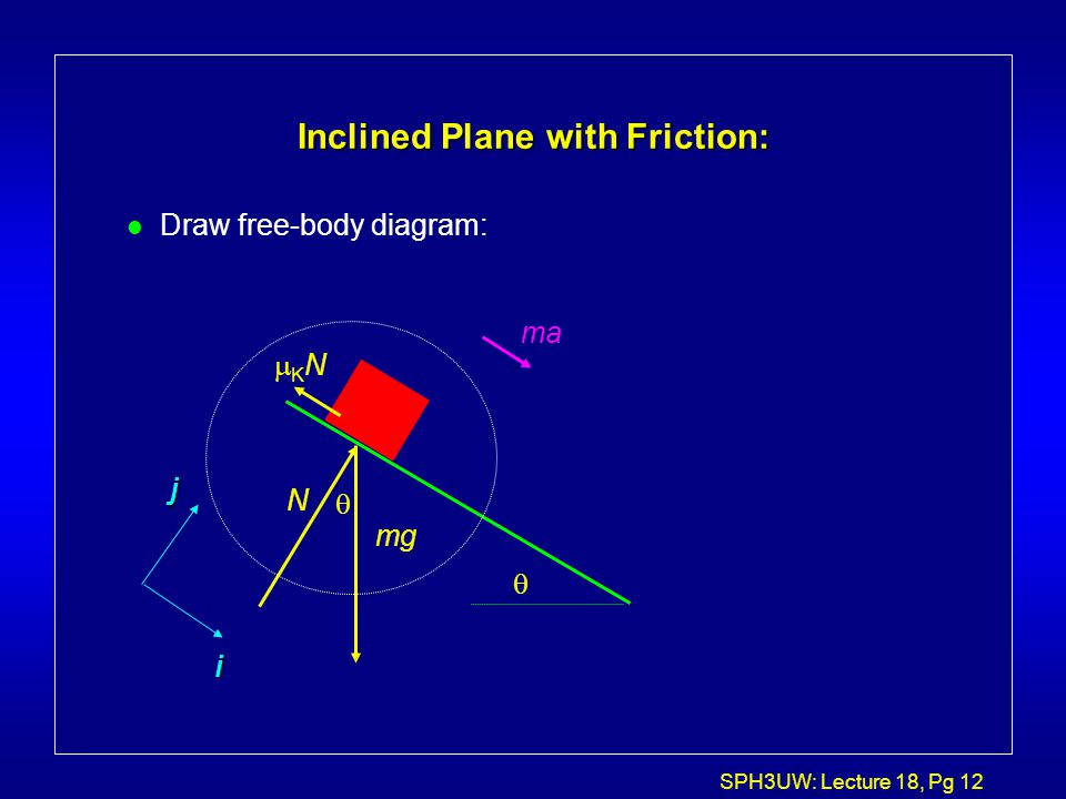 Inclined Plane with Friction: