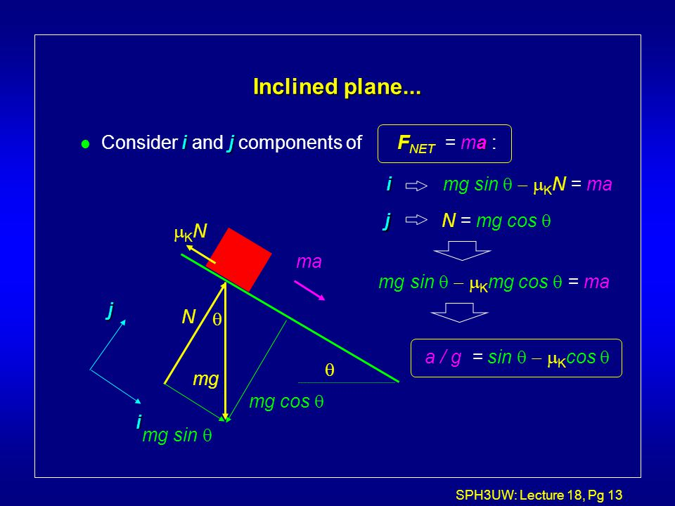 Inclined plane... Consider i and j components of FNET = ma :